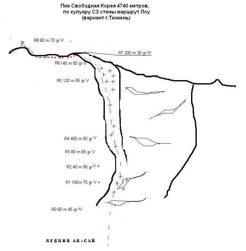 Схема маршрута: Лоу
